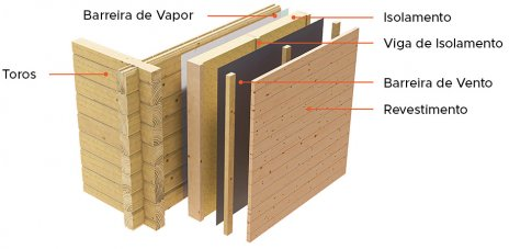 PT wall insulation